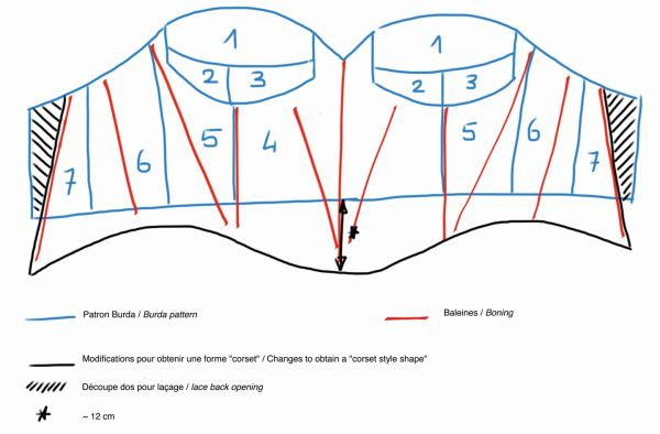 burda pattern changes - a sewing tale